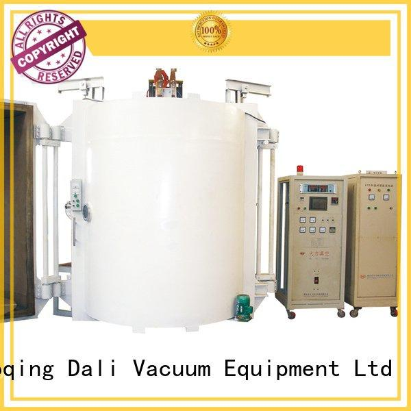 rf magnetron sputtering frequency – magnetron Dali Warranty