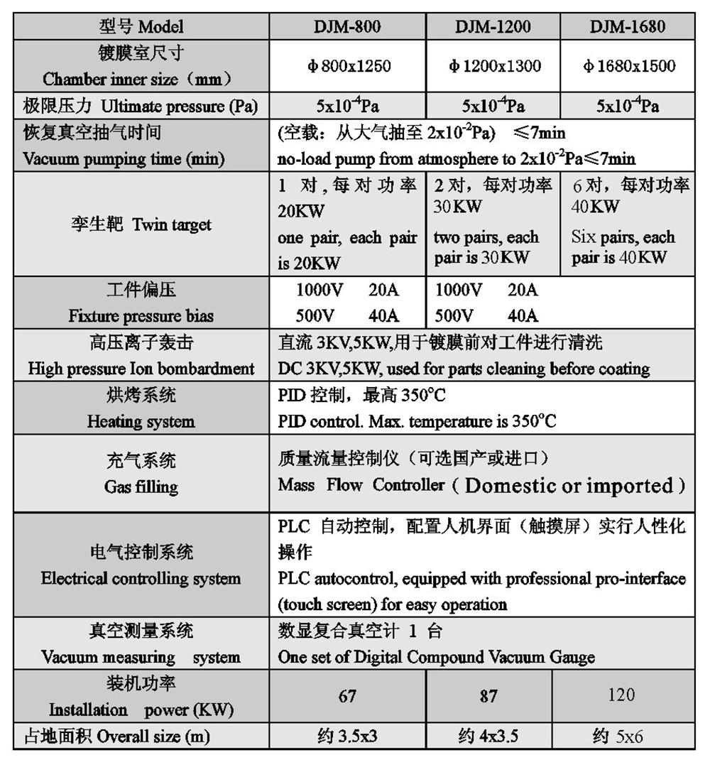 coating ion sputtering manufacturer for industry Dali-4