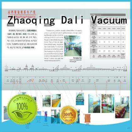 Wholesale  Dali Brand