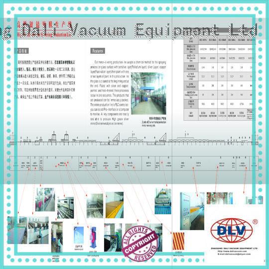 Dali durable mirror coat customization for factory