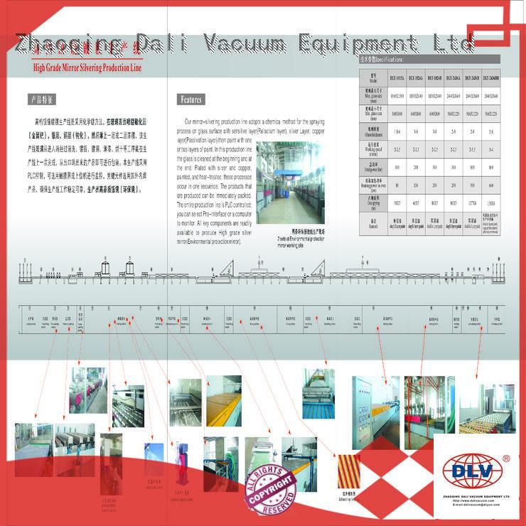 grade silver mirror production for industry Dali