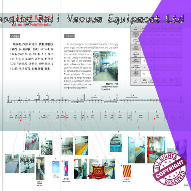 line rear mirror supplier for factory